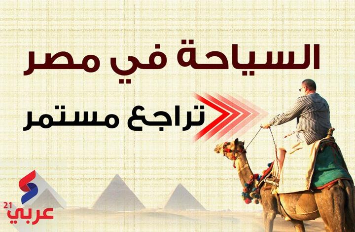 إيرادات السياحة في مصر.. تراجع مستمر (إنفوغراف)