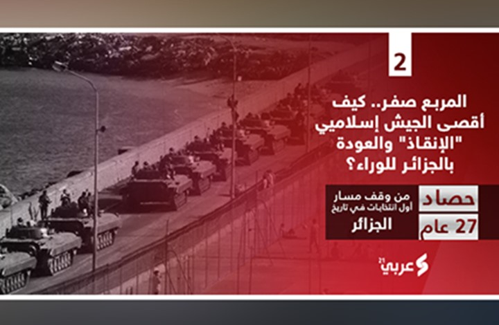 الجيش يقصي جبهة الإنقاذ ويعود بالجزائر إلى المربع صفر (2من2)