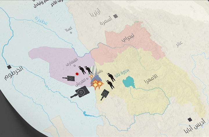 السودان وإثيوبيا.. حدود متداخلة وأجواء ملتهبة