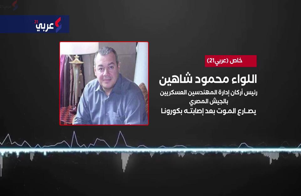 تسريب وتفاصيل جديدة عن إصابات كورونا بجيش مصر (شاهد)