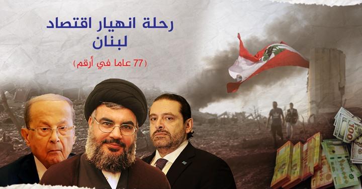 """""""عربي21"""" ترصد رحلة انهيار اقتصاد لبنان (77 عاما في أرقام)"""