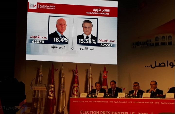 رسميا.. سعيّد والقروي بالجولة الثانية للرئاسيات بتونس
