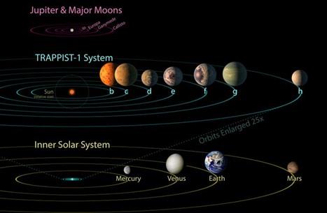 هل هناك كوكب تاسع فعلا.. لماذا لم نره حتى الآن ؟