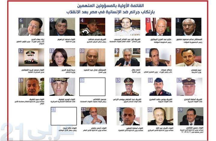 أسماء قادة الانقلاب المتهمين بارتكاب جرائم