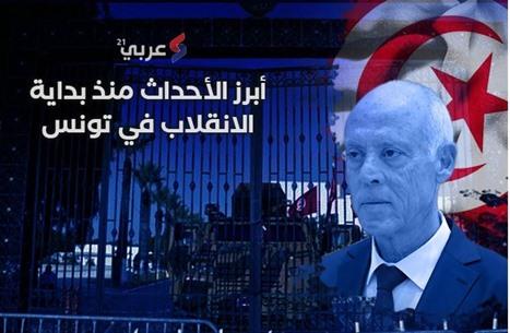 تسلسل زمني لأبرز الأحداث منذ بداية انقلاب تونس (إنفوغراف)