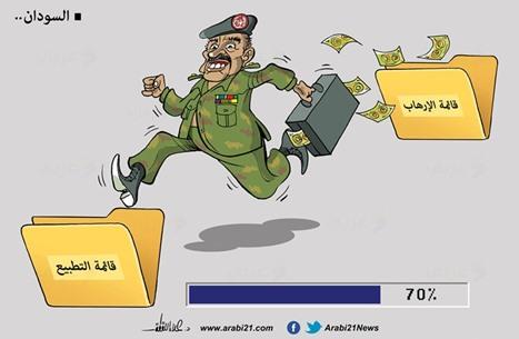 السودان والتطبيع..