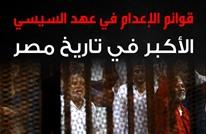 """""""الحقوق الضائعة"""".. تقرير يوثق انتهاكات النظام بمصر خلال 2017"""