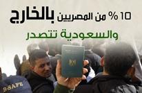 10% من المصريين مغتربون.. وهذه خارطة توزعهم (إنفوغراف)