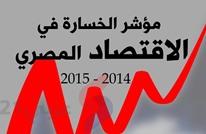مؤشر الخسارة في الاقتصاد المصري 2015 (إنفوجرافيك)