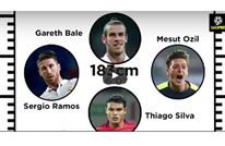 تعرف على الطول المشترك بين أفضل اللاعبين بالعالم (فيديو)