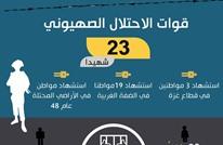 اعتداءات الاحتلال وانتهاكات السلطة في يناير (إنفوغرافيك)