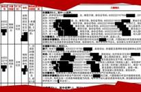 """وثيقة مسربة تقدم """"أقوى دليل"""" على قمع الصين للأويغور"""