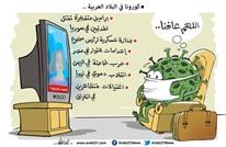 كورونا بالدول العربية