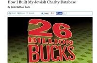 دراسة مثيرة حول جهود شبكة اليهود الخيرية بأمريكا