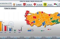 آخر النتائج الأولية بالانتخابات المحلية في تركيا