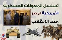 المعونات العسكرية الأمريكية لمصر منذ الانقلاب (إنفوغراف)