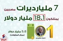 7 مليارديرات بمصر تفوق ثرواتهم ملايين المصريين (إنفوغراف)