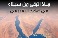 تقرير يرصد رؤية جماعة الإخوان لأهمية سيناء وسُبل تنميتها