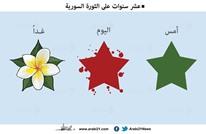10 سنوات على ثورة سوريا..