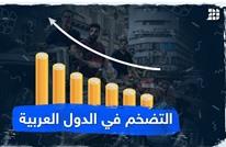 التضخم في الدول العربية