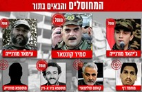 المطلوبون للاغتيال لدى إسرائيل.. من تبقى منهم؟ (صور)