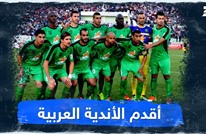 أقدم الأندية العربية