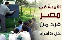 عار مصر المقيم لخمسين عاما قادمة!