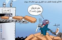 الواقع السوري