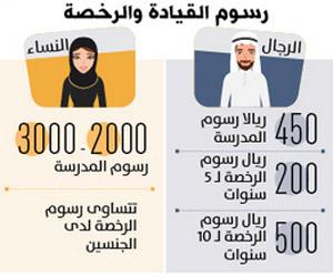 معيقات لقيادة المرأة بالسعودية ورسوم باهظة تنغص فرحتها